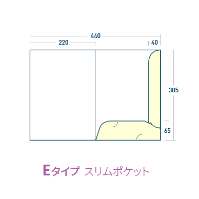 Eタイプ/コート220kg(PP加工・ツヤ有)
