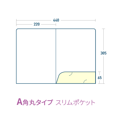 A角丸タイプ/コート220kg(PP加工・ツヤ有)